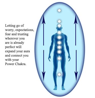 Anxiety shortened aura2